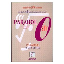 Karekök Parabol Sıfır - Thumbnail
