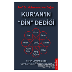 Kur'an'ın Din Dediği - Thumbnail